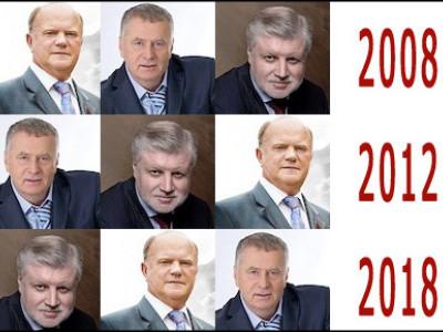 Политический прогноз на годы